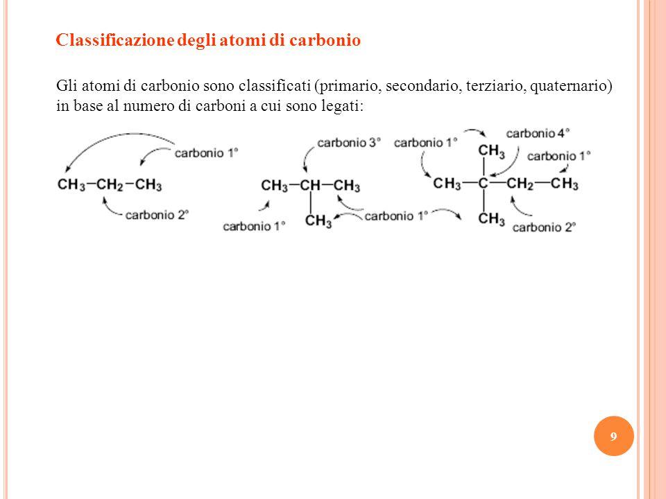 9 Classificazione degli atomi di carbonio Gli atomi di carbonio sono classificati (primario, secondario, terziario, quaternario) in base al numero di carboni a cui sono legati: