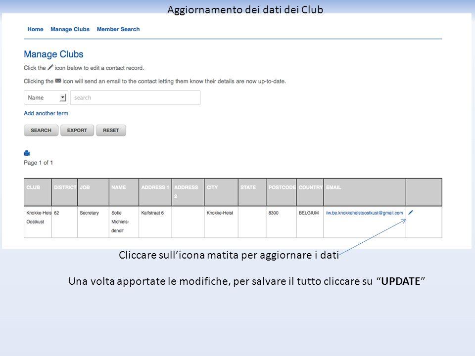 Aggiornamento dei dati dei Club Cliccare sull'icona matita per aggiornare i dati Una volta apportate le modifiche, per salvare il tutto cliccare su UPDATE