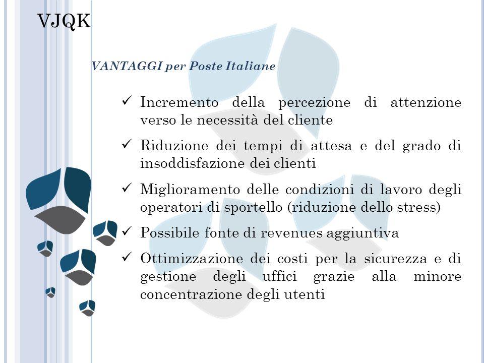 VANTAGGI per Poste Italiane Incremento della percezione di attenzione verso le necessità del cliente Riduzione dei tempi di attesa e del grado di inso