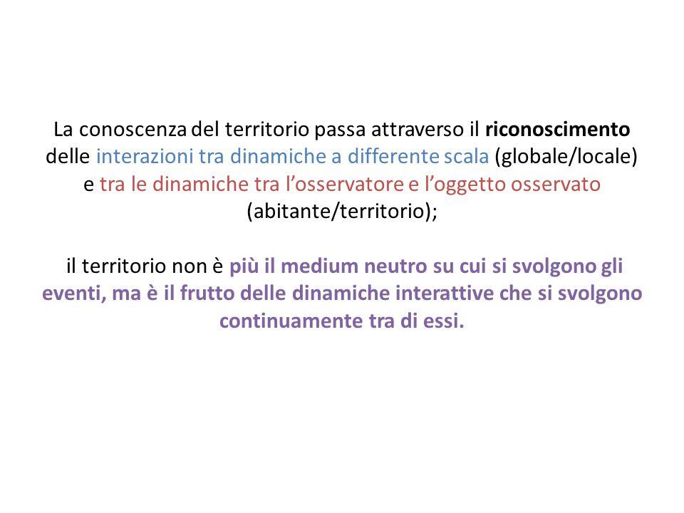 T : territorio prodotto dall'attore nell'ambiente Le variabili