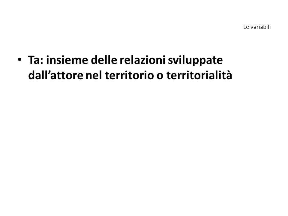 Ta: insieme delle relazioni sviluppate dall'attore nel territorio o territorialità Le variabili
