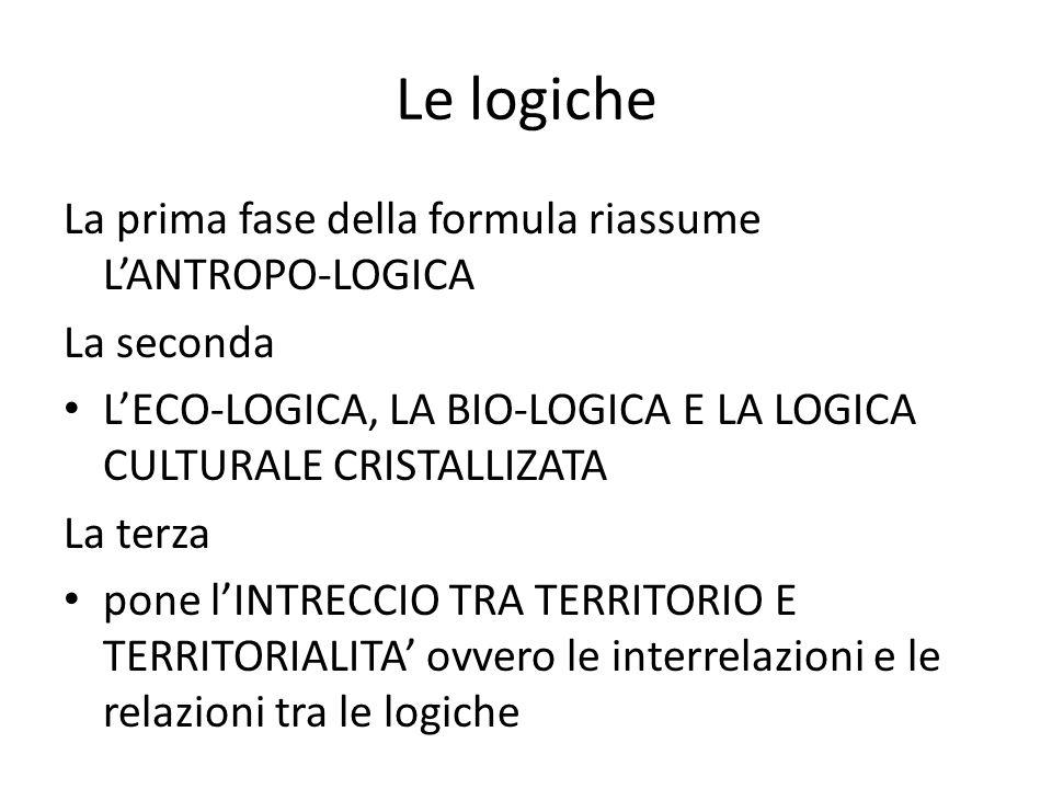 Le logiche La prima fase della formula riassume L'ANTROPO-LOGICA La seconda L'ECO-LOGICA, LA BIO-LOGICA E LA LOGICA CULTURALE CRISTALLIZATA La terza pone l'INTRECCIO TRA TERRITORIO E TERRITORIALITA' ovvero le interrelazioni e le relazioni tra le logiche