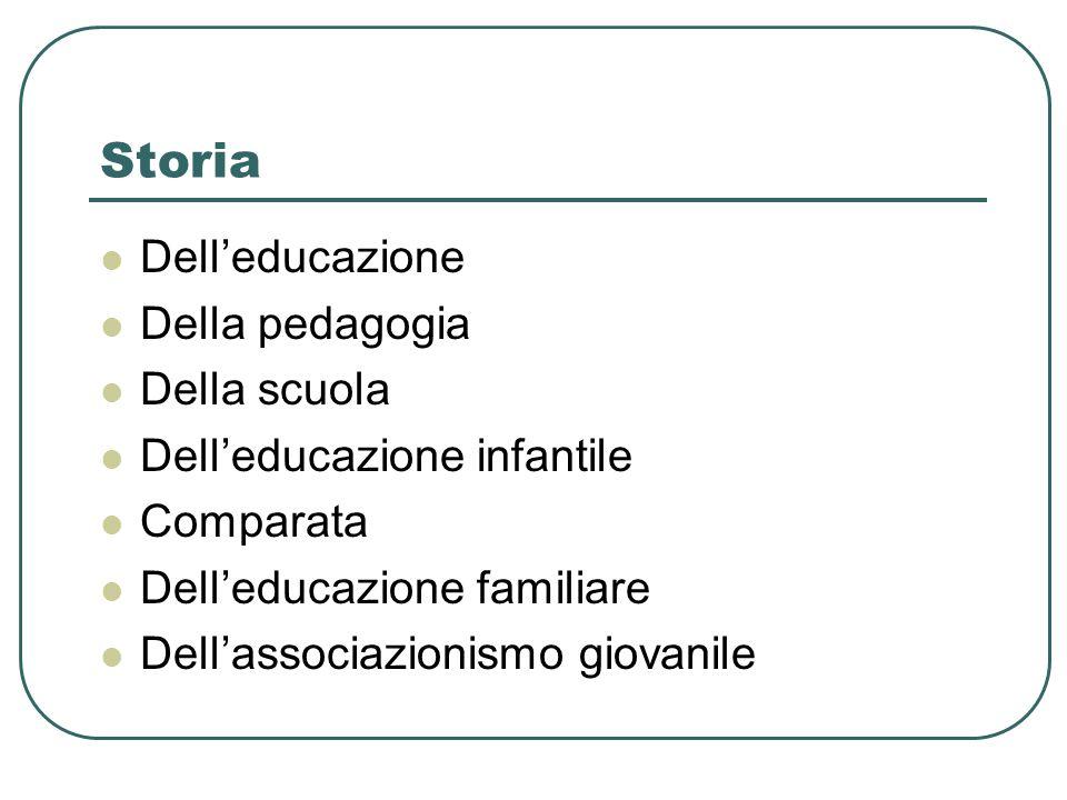 Storia Dell'educazione Della pedagogia Della scuola Dell'educazione infantile Comparata Dell'educazione familiare Dell'associazionismo giovanile