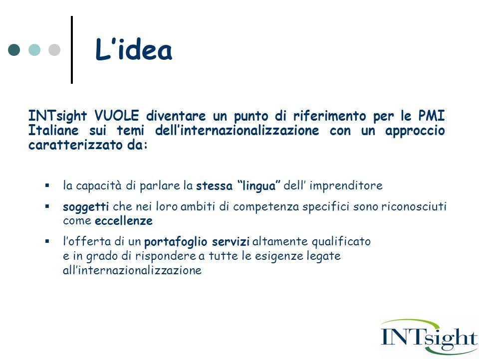 L'idea INTsight VUOLE diventare un punto di riferimento per le PMI Italiane sui temi dell'internazionalizzazione con un approccio caratterizzato da:  la capacità di parlare la stessa lingua dell' imprenditore  soggetti che nei loro ambiti di competenza specifici sono riconosciuti come eccellenze  l'offerta di un portafoglio servizi altamente qualificato e in grado di rispondere a tutte le esigenze legate all'internazionalizzazione