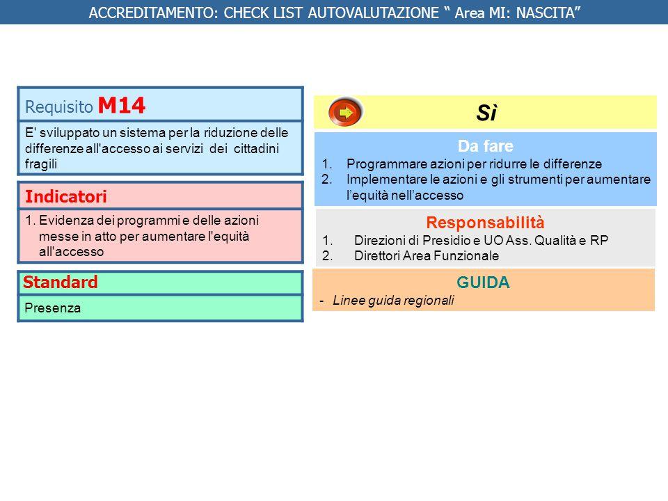 Indicatori 1.Evidenza dei programmi e delle azioni messe in atto per aumentare l'equità all'accesso Requisito M14 E' sviluppato un sistema per la ridu