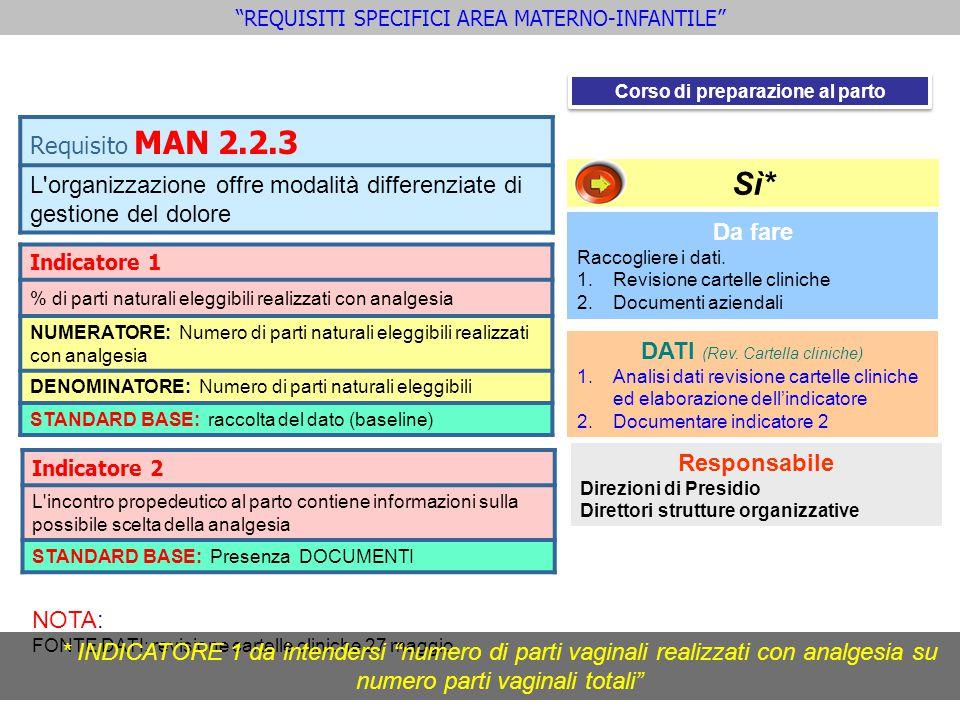 Indicatore 2 L'incontro propedeutico al parto contiene informazioni sulla possibile scelta della analgesia STANDARD BASE: Presenza DOCUMENTI Requisito