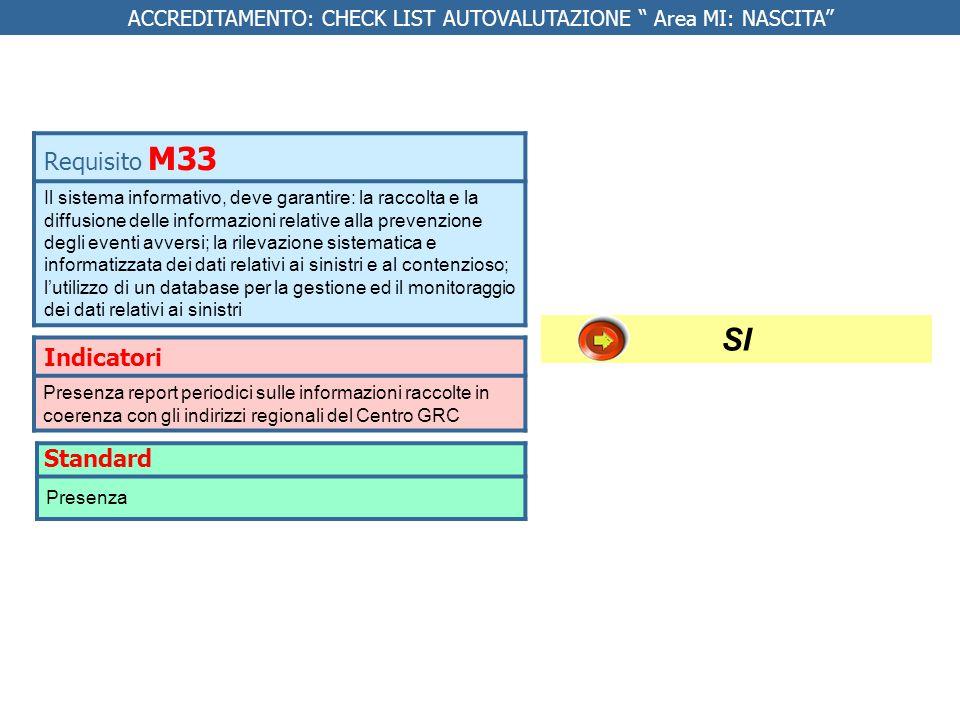 Indicatori Presenza report periodici sulle informazioni raccolte in coerenza con gli indirizzi regionali del Centro GRC Requisito M33 Il sistema infor