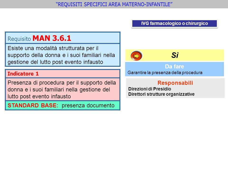 Requisito MAN 3.6.1 Esiste una modalità strutturata per il supporto della donna e i suoi familiari nella gestione del lutto post evento infausto Indic