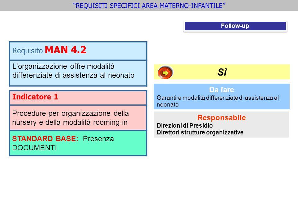 Requisito MAN 4.2 L'organizzazione offre modalità differenziate di assistenza al neonato Indicatore 1 Procedure per organizzazione della nursery e del
