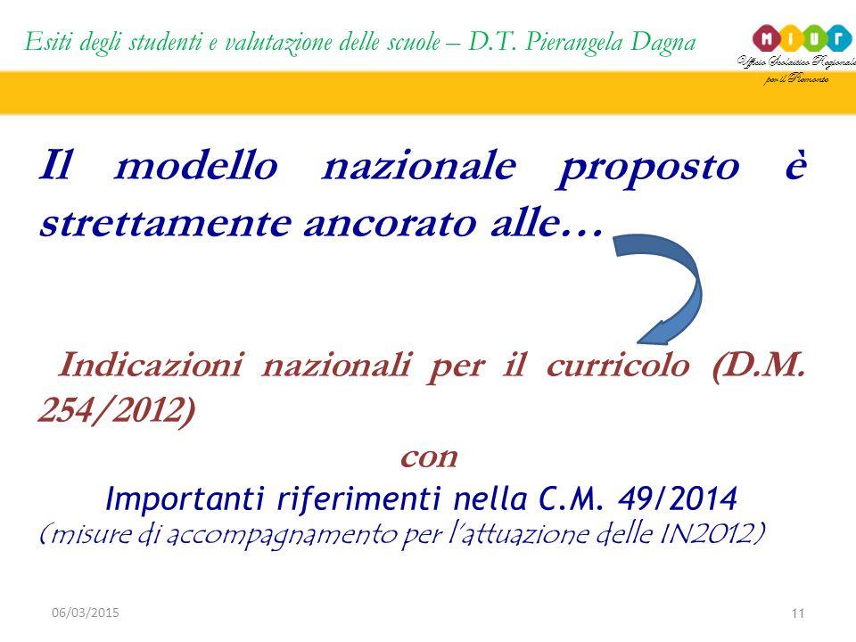 Ufficio Scolastico Regionale per il Piemonte Esiti degli studenti e valutazione delle scuole – D.T. Pierangela Dagna 11 06/03/2015 Il modello nazional