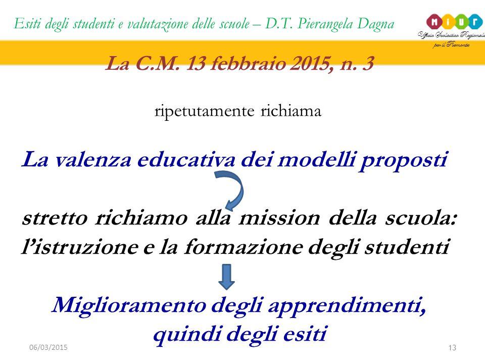 Ufficio Scolastico Regionale per il Piemonte Esiti degli studenti e valutazione delle scuole – D.T. Pierangela Dagna 13 06/03/2015 La C.M. 13 febbraio