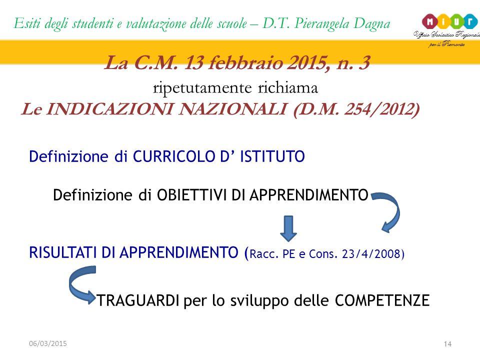 Ufficio Scolastico Regionale per il Piemonte Esiti degli studenti e valutazione delle scuole – D.T. Pierangela Dagna 14 06/03/2015 La C.M. 13 febbraio