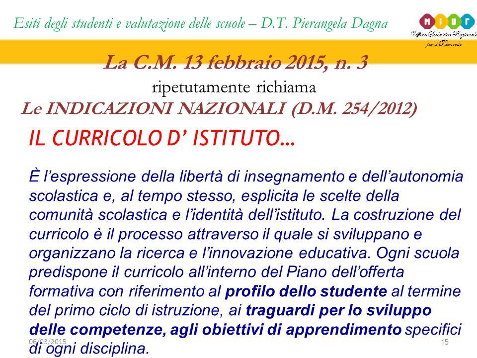 Ufficio Scolastico Regionale per il Piemonte Esiti degli studenti e valutazione delle scuole – D.T. Pierangela Dagna 15 06/03/2015 La C.M. 13 febbraio
