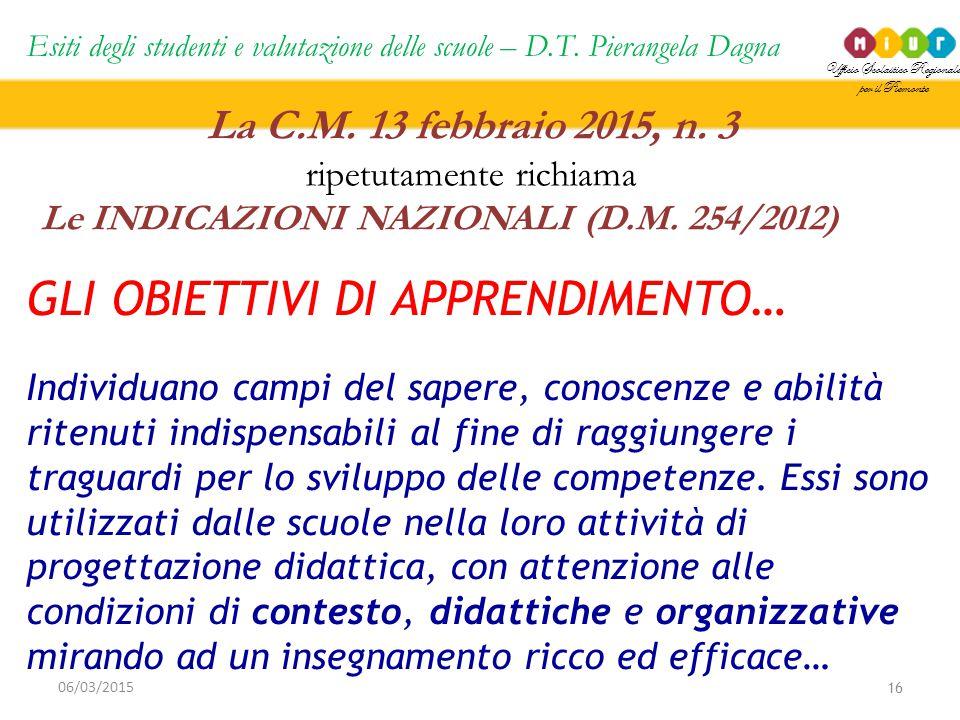 Ufficio Scolastico Regionale per il Piemonte Esiti degli studenti e valutazione delle scuole – D.T. Pierangela Dagna 16 06/03/2015 La C.M. 13 febbraio