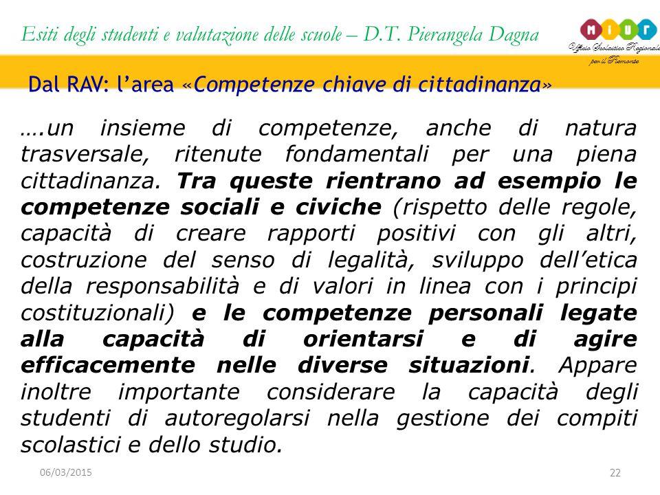 Ufficio Scolastico Regionale per il Piemonte Esiti degli studenti e valutazione delle scuole – D.T. Pierangela Dagna 22 06/03/2015 Dal RAV: l'area «Co