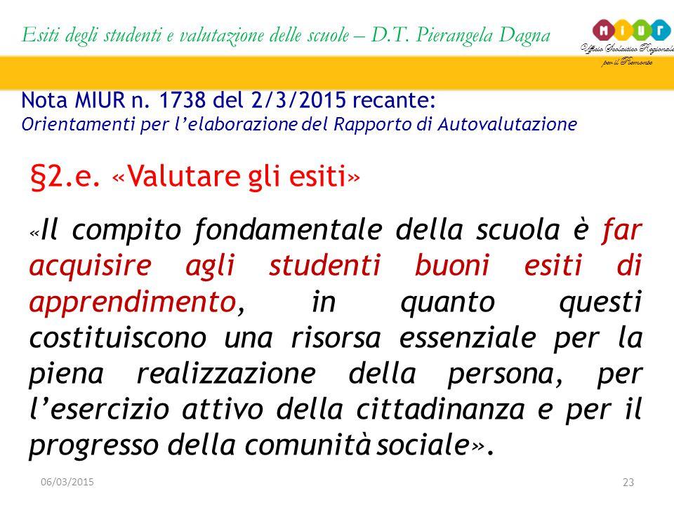 Ufficio Scolastico Regionale per il Piemonte Esiti degli studenti e valutazione delle scuole – D.T. Pierangela Dagna 23 06/03/2015 Nota MIUR n. 1738 d