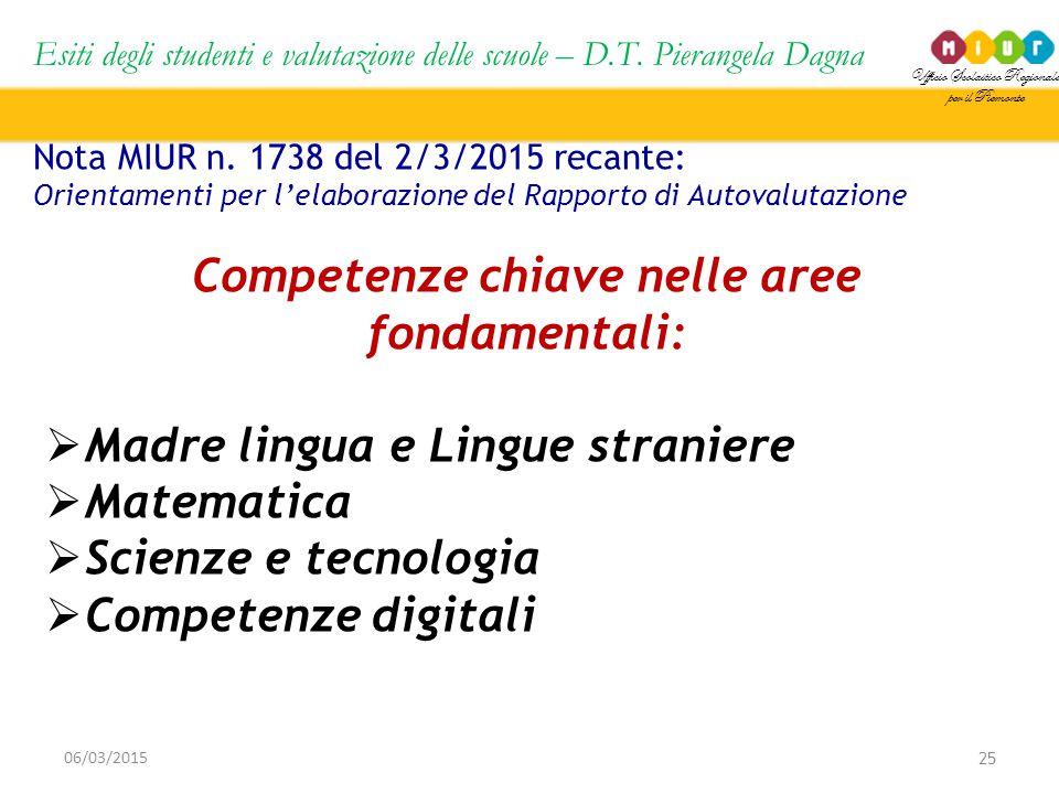 Ufficio Scolastico Regionale per il Piemonte Esiti degli studenti e valutazione delle scuole – D.T. Pierangela Dagna 25 06/03/2015 Nota MIUR n. 1738 d