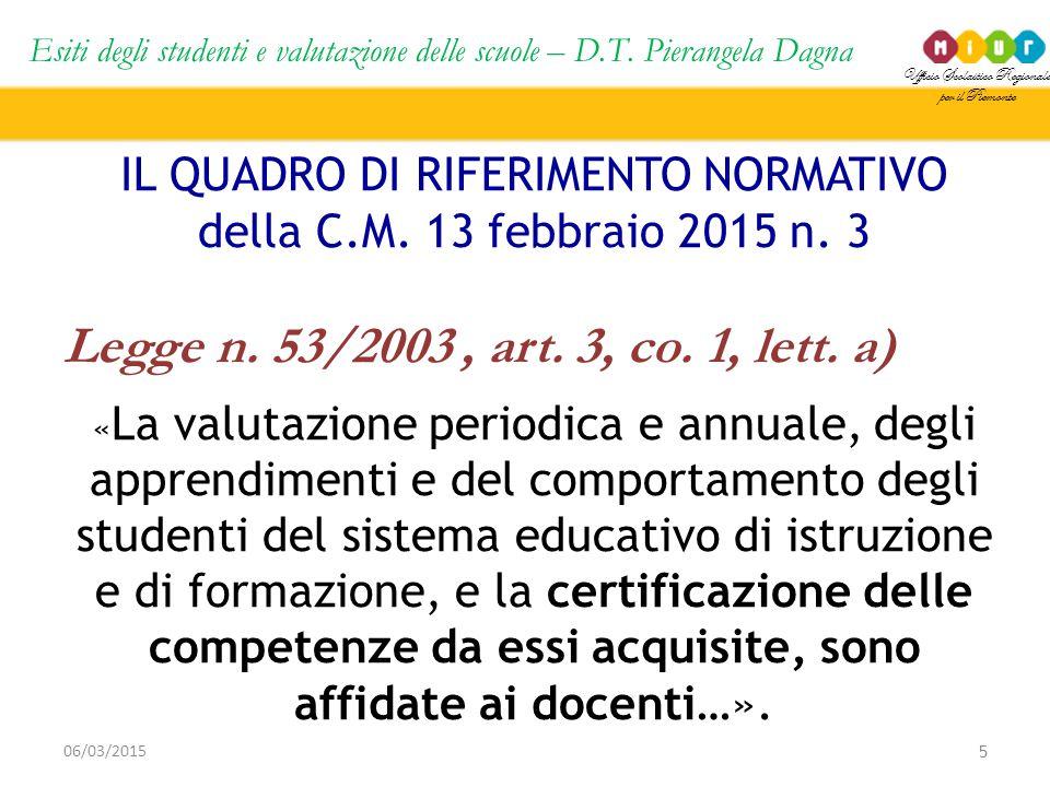 Ufficio Scolastico Regionale per il Piemonte Esiti degli studenti e valutazione delle scuole – D.T. Pierangela Dagna 5 06/03/2015 IL QUADRO DI RIFERIM