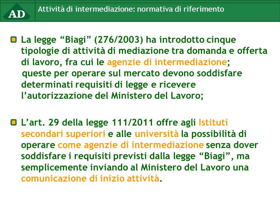"""Attività di intermediazione: normativa di riferimento La legge """"Biagi"""" (276/2003) ha introdotto cinque tipologie di attività di mediazione tra domanda"""