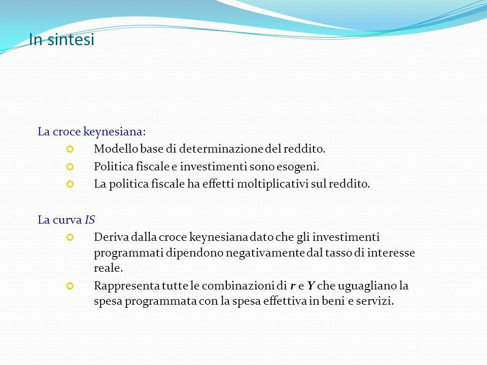 In sintesi La croce keynesiana: Modello base di determinazione del reddito. Politica fiscale e investimenti sono esogeni. La politica fiscale ha effet