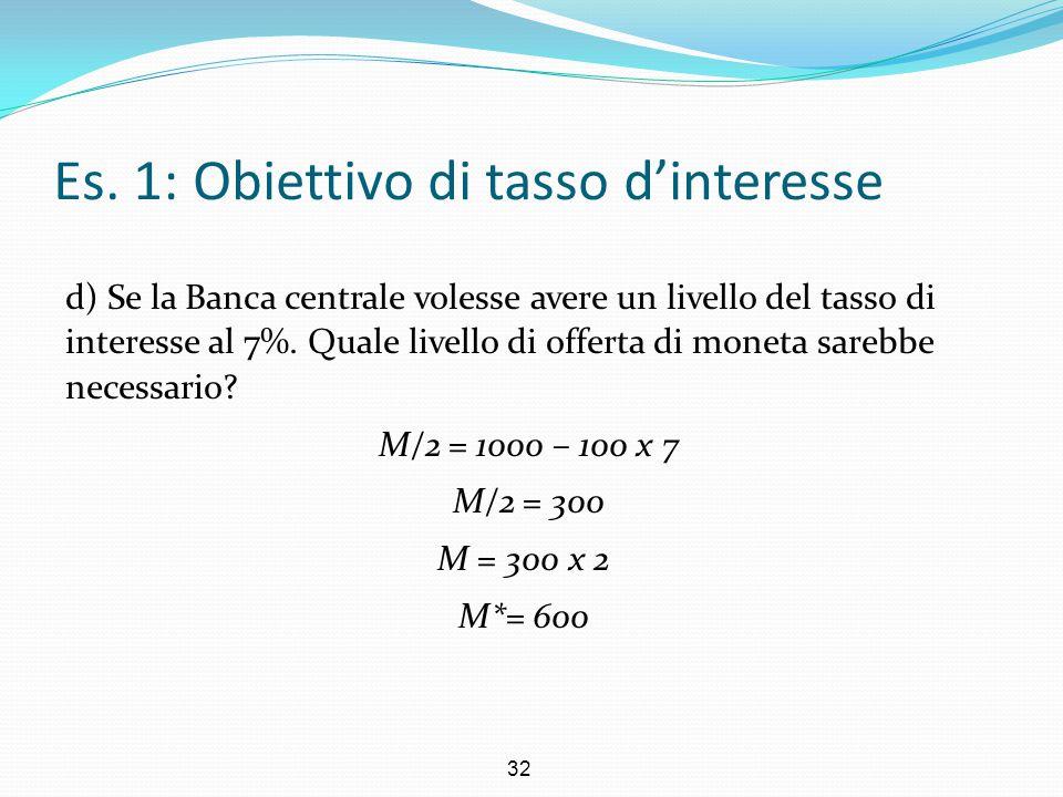 32 Es. 1: Obiettivo di tasso d'interesse d) Se la Banca centrale volesse avere un livello del tasso di interesse al 7%. Quale livello di offerta di mo