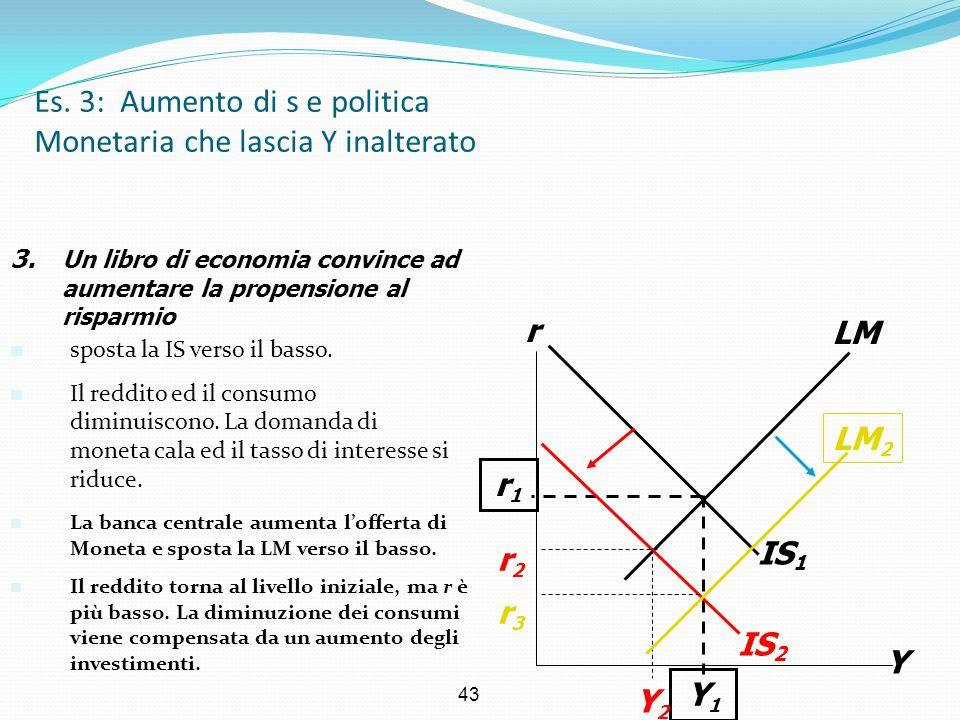 43 IS 1 Es. 3: Aumento di s e politica Monetaria che lascia Y inalterato Y rLM r1r1 Y1Y1 IS 2 Y2Y2 3. Un libro di economia convince ad aumentare la pr