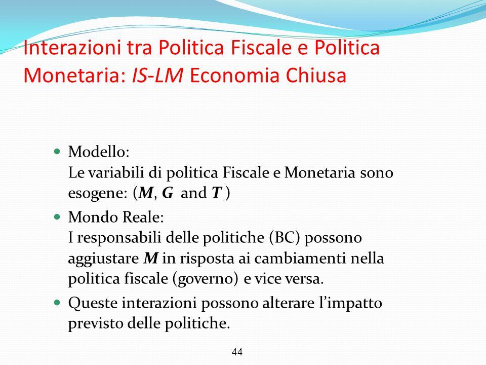 44 Interazioni tra Politica Fiscale e Politica Monetaria: IS-LM Economia Chiusa Modello: Le variabili di politica Fiscale e Monetaria sono esogene: (M