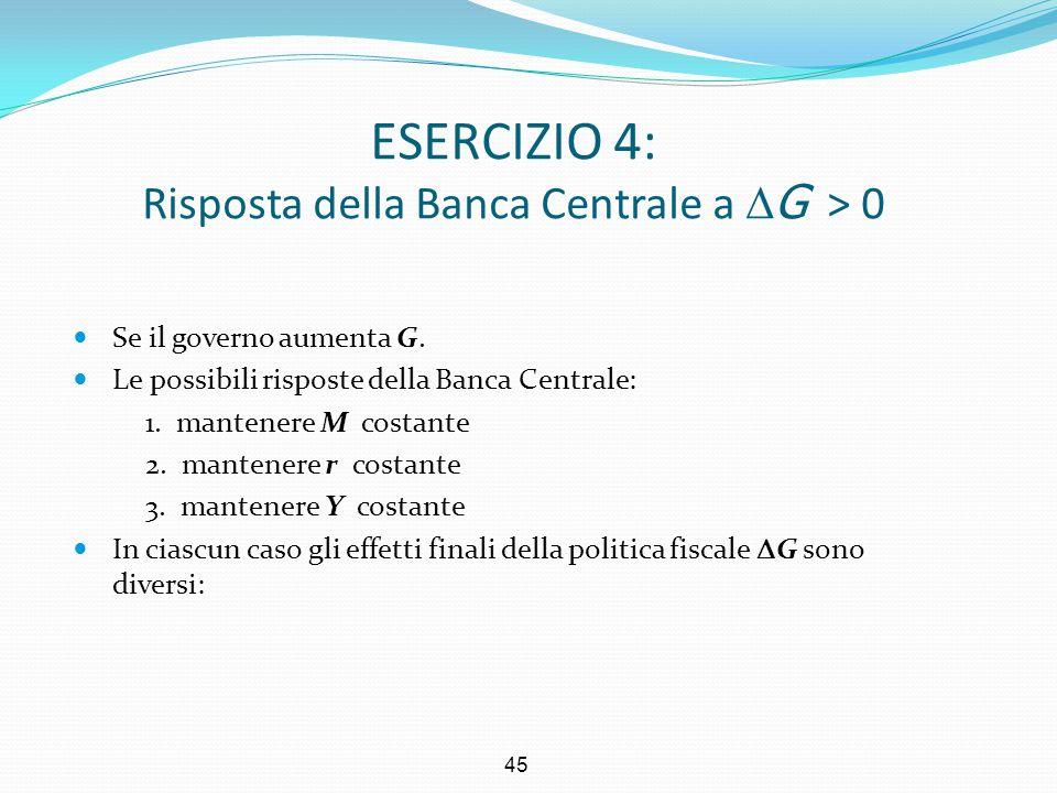 45 ESERCIZIO 4: Risposta della Banca Centrale a  G > 0 Se il governo aumenta G. Le possibili risposte della Banca Centrale: 1. mantenere M costante 2