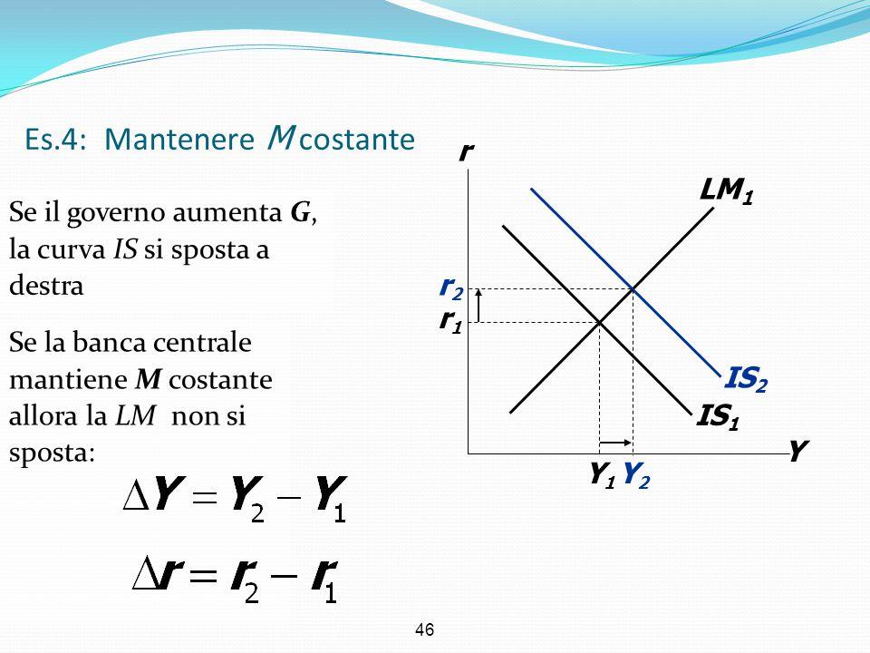 46 Se il governo aumenta G, la curva IS si sposta a destra IS 1 Es.4: Mantenere M costante Y r LM 1 r1r1 Y1Y1 IS 2 Y2Y2 r2r2 Se la banca centrale mant