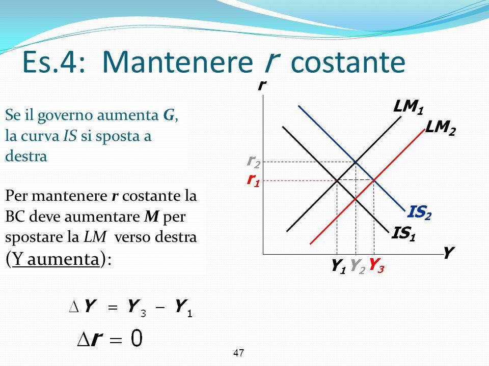 47 Se il governo aumenta G, la curva IS si sposta a destra IS 1 Es.4: Mantenere r costante Y r LM 1 r1r1 Y1Y1 IS 2 Y2Y2 r2r2 Per mantenere r costante
