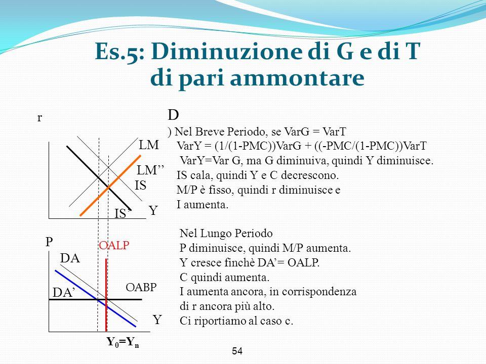 54 Es.5: Diminuzione di G e di T di pari ammontare Y r Y P D ) Nel Breve Periodo, se VarG = VarT VarY = (1/(1-PMC))VarG + ((-PMC/(1-PMC))VarT VarY=Var