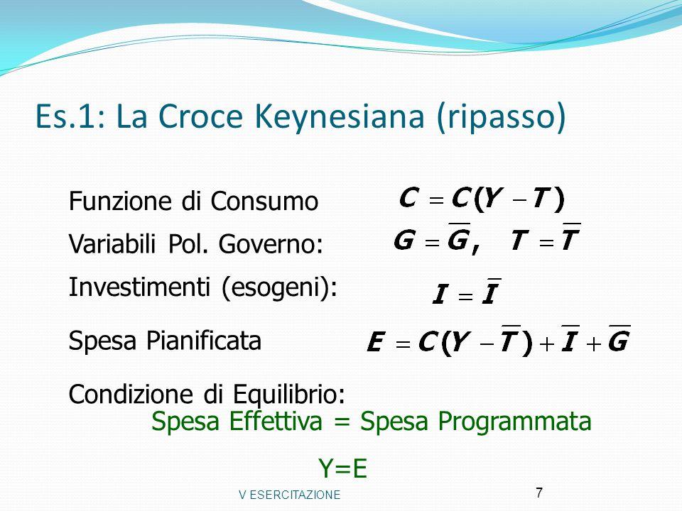 V ESERCITAZIONE 7 Es.1: La Croce Keynesiana (ripasso) Funzione di Consumo Investimenti (esogeni): Spesa Pianificata Condizione di Equilibrio: Variabil