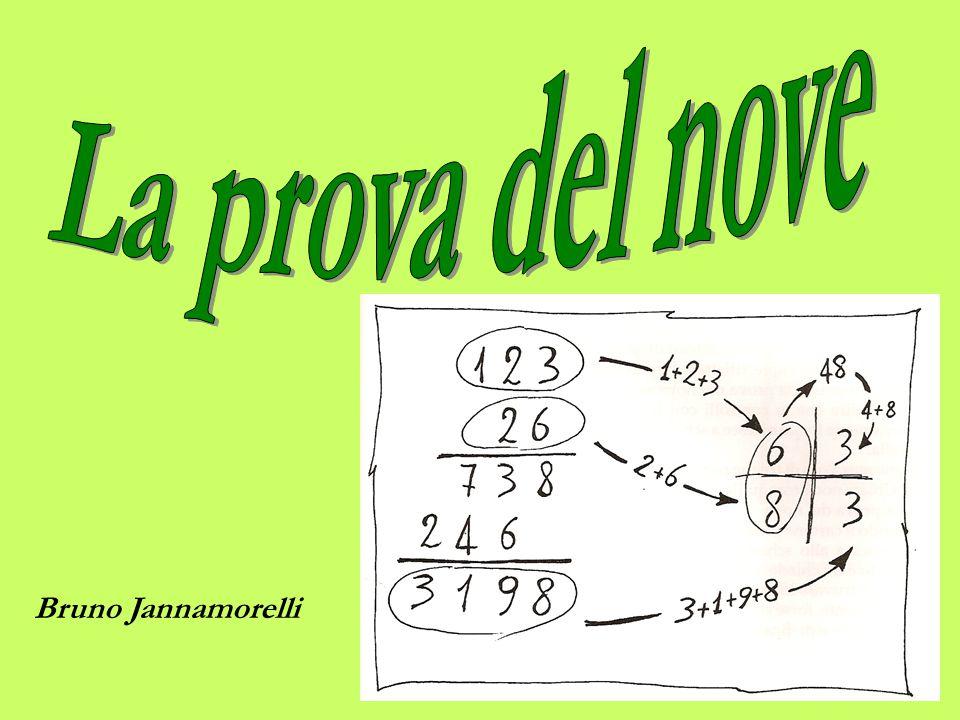 13 x 11 = 13 11 143 Esempio di moltiplicazione: – A sinistra, in alto della croce, ci scrivo 1 + 3 = 4; a sinistra, in basso, scrivo 1 + 1 = 2; a destra, in alto, scrivo 4 x 2 = 8; a destra, in basso scrivo 1 + 4 + 3 = 8.