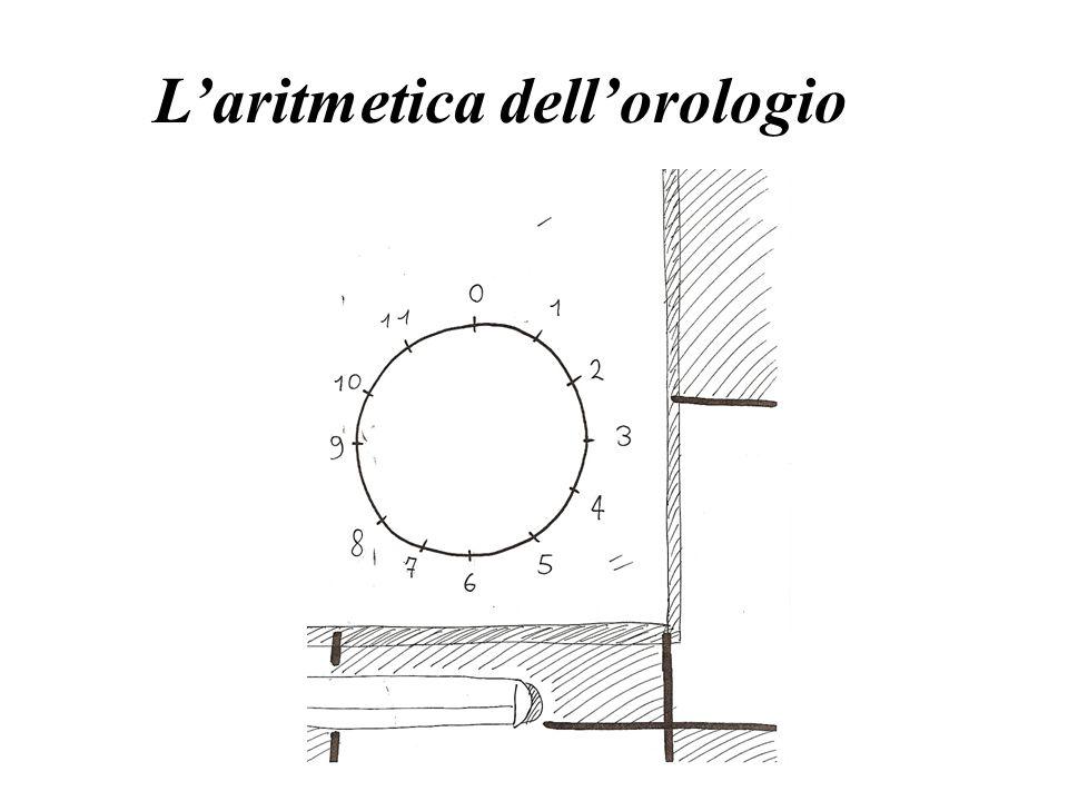 L'aritmetica dell'orologio
