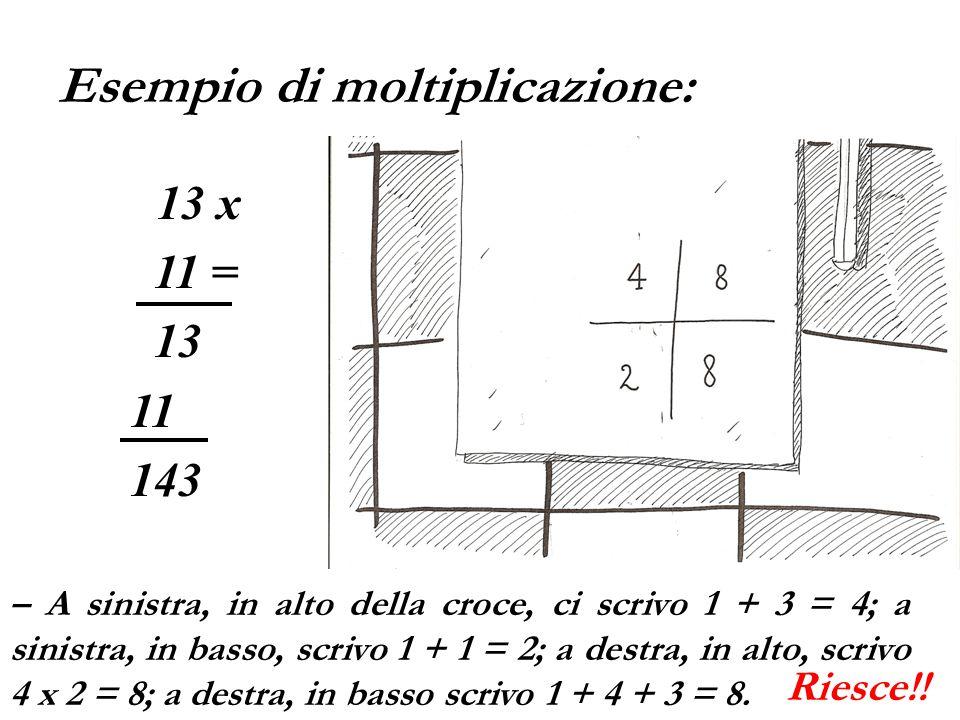 Moltiplicazione Area di un rettangolo