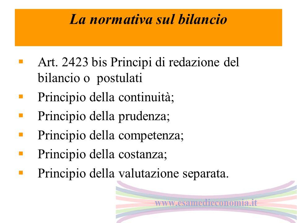 La normativa sul bilancio  Art. 2423 bis Principi di redazione del bilancio o postulati  Principio della continuità;  Principio della prudenza;  P