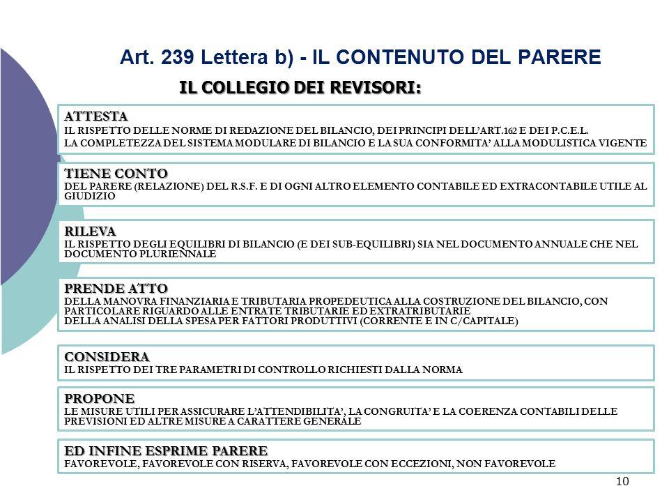 10 Art. 239 Lettera b) - IL CONTENUTO DEL PARERE IL COLLEGIO DEI REVISORI: ATTESTA IL RISPETTO DELLE NORME DI REDAZIONE DEL BILANCIO, DEI PRINCIPI DEL