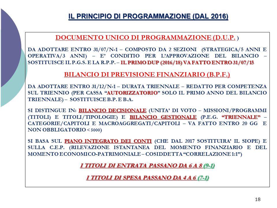 DOCUMENTO UNICO DI PROGRAMMAZIONE (D.U.P. ) IL PRIMO DUP (2016/18) VA FATTO ENTRO 31/07/15 DA ADOTTARE ENTRO 31/07/N-1 – COMPOSTO DA 2 SEZIONI (STRATE