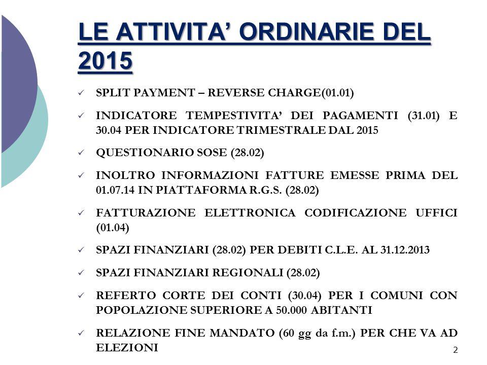LE ATTIVITA' ORDINARIE DEL 2015 SPLIT PAYMENT – REVERSE CHARGE(01.01) INDICATORE TEMPESTIVITA' DEI PAGAMENTI (31.01) E 30.04 PER INDICATORE TRIMESTRAL