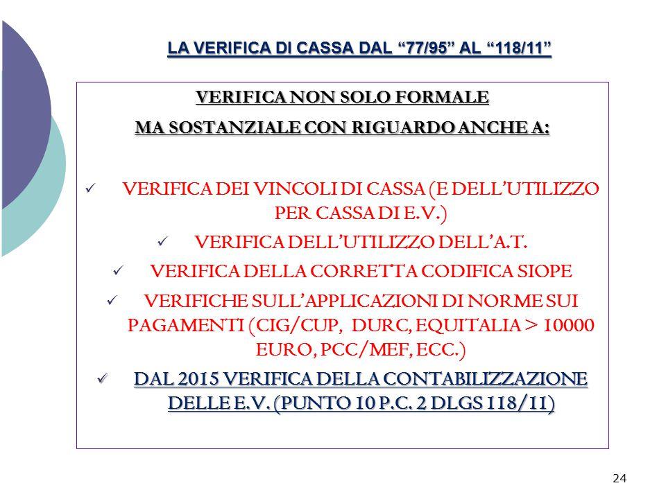 """LA VERIFICA DI CASSA DAL """"77/95"""" AL """"118/11"""" VERIFICA NON SOLO FORMALE MA SOSTANZIALE CON RIGUARDO ANCHE A : VERIFICA DEI VINCOLI DI CASSA (E DELL'UTI"""