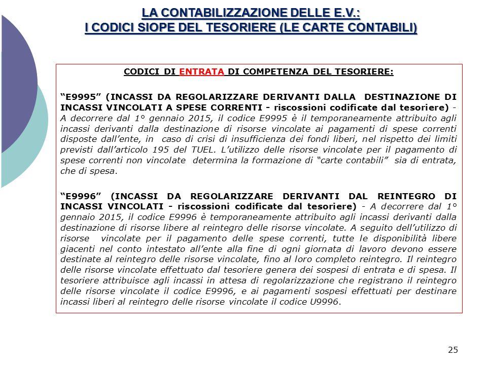 """LA CONTABILIZZAZIONE DELLE E.V.: I CODICI SIOPE DEL TESORIERE (LE CARTE CONTABILI) CODICI DI ENTRATA DI COMPETENZA DEL TESORIERE: """"E9995"""" (INCASSI DA"""