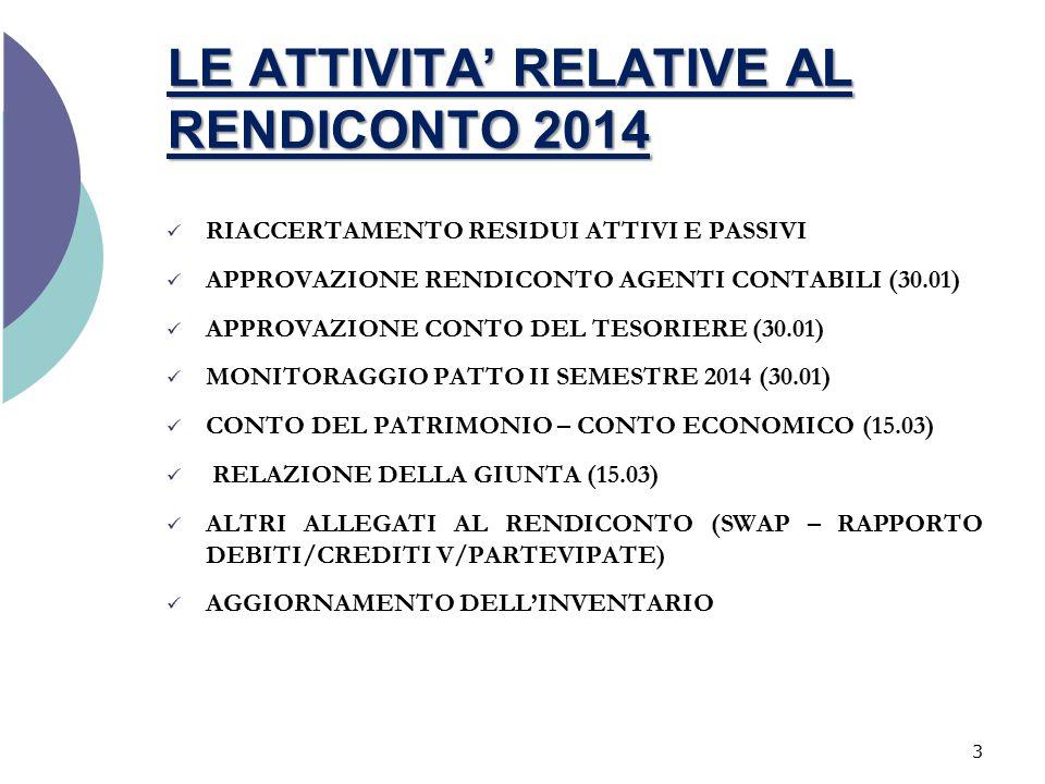 LE ATTIVITA' RELATIVE AL RENDICONTO 2014 RIACCERTAMENTO RESIDUI ATTIVI E PASSIVI APPROVAZIONE RENDICONTO AGENTI CONTABILI (30.01) APPROVAZIONE CONTO D