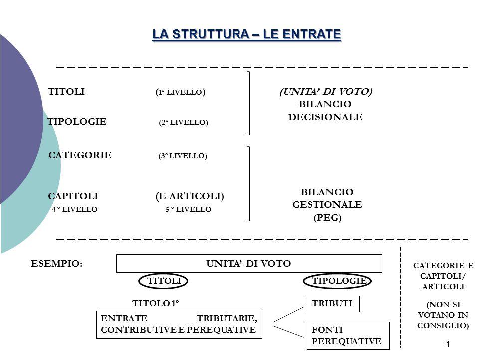 1 LA STRUTTURA – LE ENTRATE TITOLI ( 1º LIVELLO ) TIPOLOGIE (2º LIVELLO) (UNITA' DI VOTO) BILANCIO DECISIONALE CATEGORIE (3º LIVELLO) CAPITOLI (E ARTI