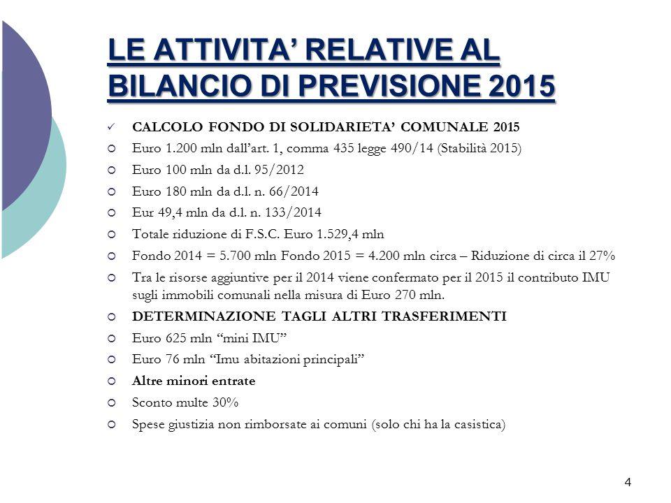LE ATTIVITA' RELATIVE AL BILANCIO DI PREVISIONE 2015 CALCOLO FONDO DI SOLIDARIETA' COMUNALE 2015  Euro 1.200 mln dall'art. 1, comma 435 legge 490/14