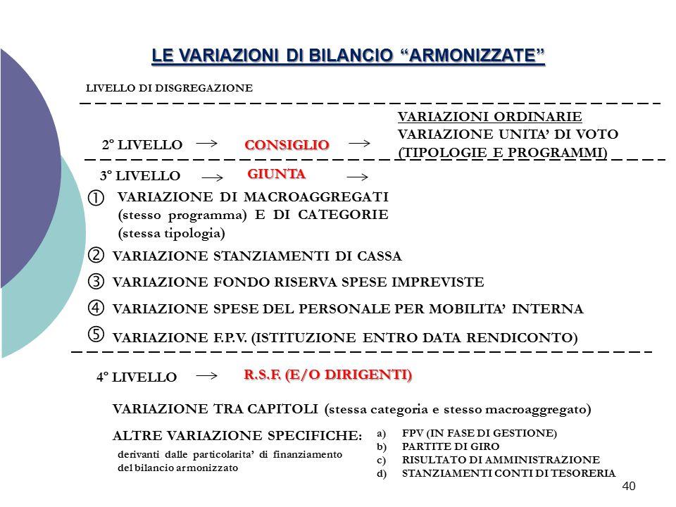 """40 LE VARIAZIONI DI BILANCIO """"ARMONIZZATE"""" LIVELLO DI DISGREGAZIONE 2º LIVELLOCONSIGLIO VARIAZIONI ORDINARIE VARIAZIONE UNITA' DI VOTO (TIPOLOGIE E PR"""