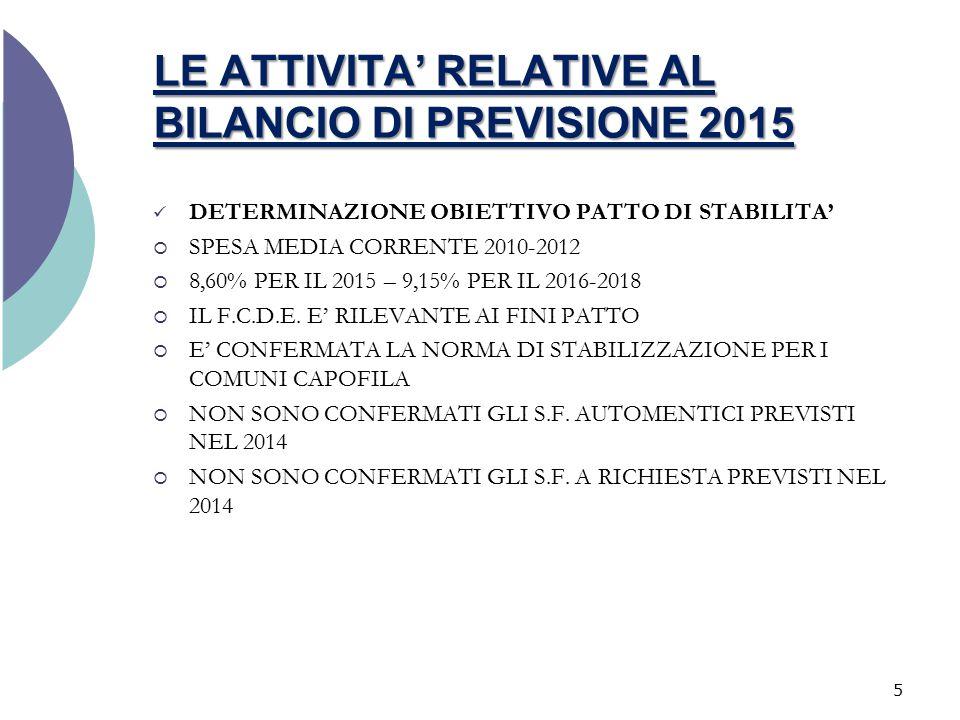 LE ATTIVITA' RELATIVE AL BILANCIO DI PREVISIONE 2015 DETERMINAZIONE OBIETTIVO PATTO DI STABILITA'  SPESA MEDIA CORRENTE 2010-2012  8,60% PER IL 2015