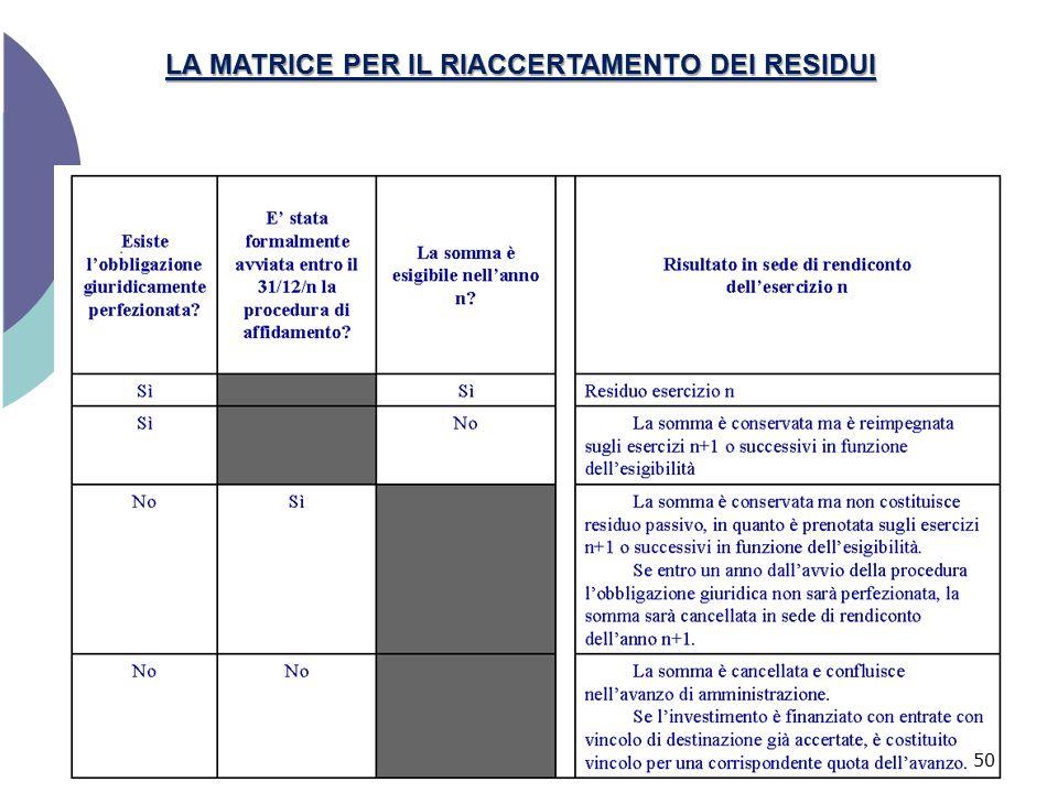 LA MATRICE PER IL RIACCERTAMENTO DEI RESIDUI 50