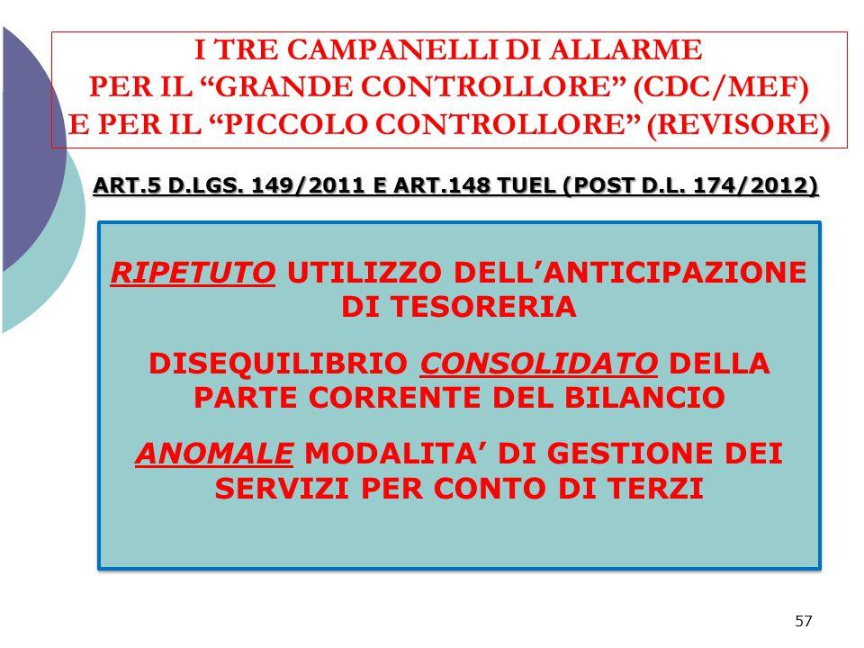 """) I TRE CAMPANELLI DI ALLARME PER IL """"GRANDE CONTROLLORE"""" (CDC/MEF) E PER IL """"PICCOLO CONTROLLORE"""" (REVISORE) 57 ART.5 D.LGS. 149/2011 E ART.148 TUEL"""