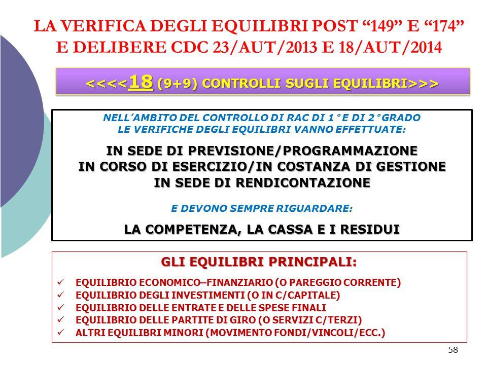 """58 LA VERIFICA DEGLI EQUILIBRI POST """"149"""" E """"174"""" E DELIBERE CDC 23/AUT/2013 E 18/AUT/2014 GLI EQUILIBRI PRINCIPALI: EQUILIBRIO ECONOMICO–FINANZIARIO"""