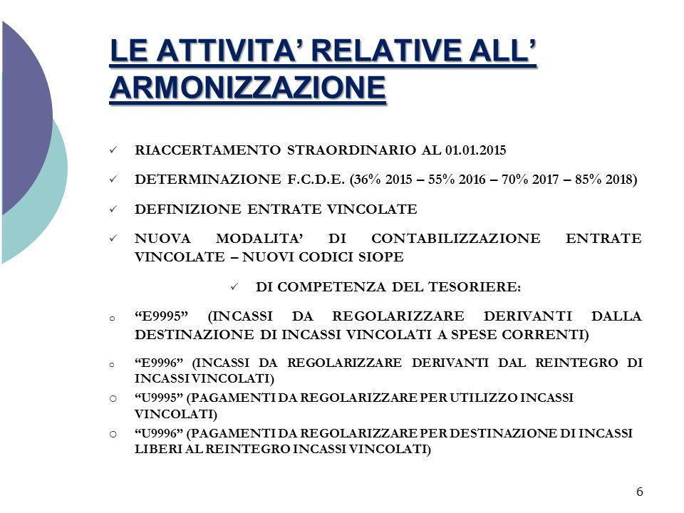 LE ATTIVITA' RELATIVE ALL' ARMONIZZAZIONE RIACCERTAMENTO STRAORDINARIO AL 01.01.2015 DETERMINAZIONE F.C.D.E. (36% 2015 – 55% 2016 – 70% 2017 – 85% 201